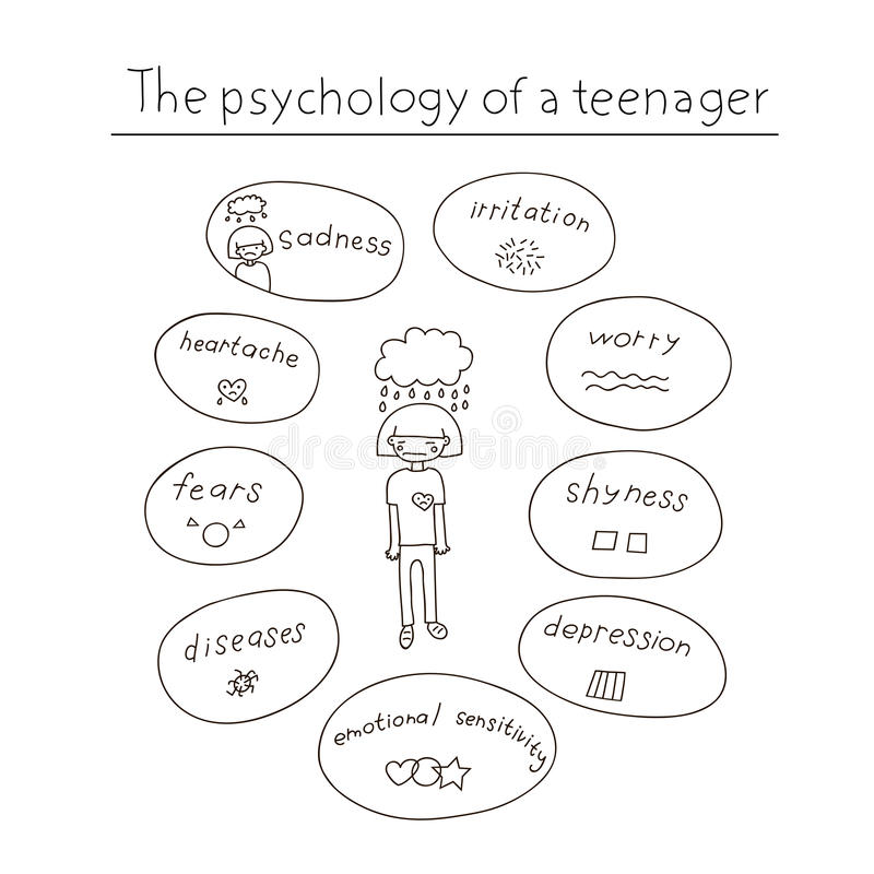 psychologie lizenzfreie abbildung