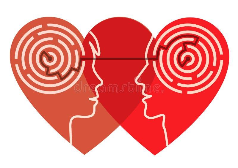 Psychologie de l'amour illustration de vecteur