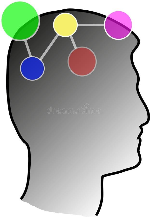 Psychologie de l'humain illustration de vecteur