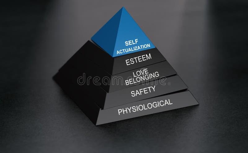 Psychologiekonzept Selbst-Verwirklichung und Pyramide des Bedarfs vektor abbildung