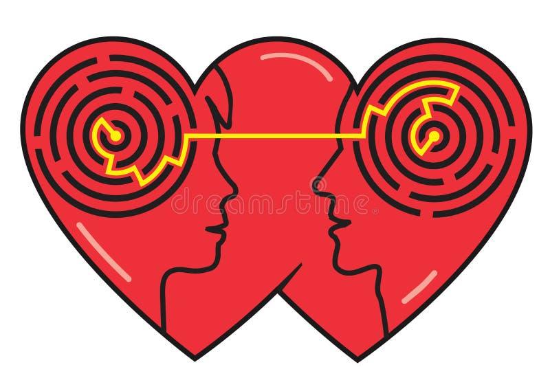 Psychology of love. royalty free illustration