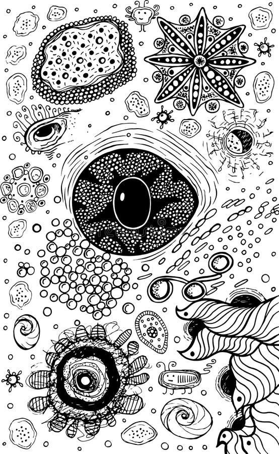 Psykedeliskt abstrakt färgpulverabstrakt begrepp skissar med ögat Overklig kuslig linje teckning för design som färgar sidan för  royaltyfri illustrationer