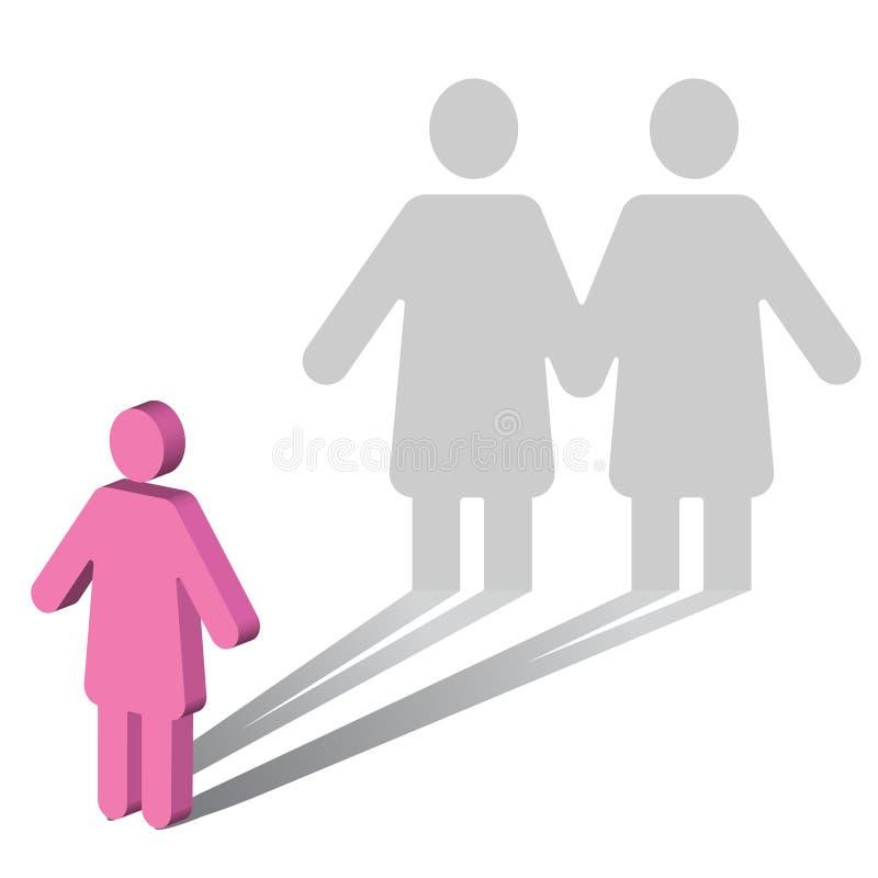 Psykologi-Ensamhet-Closeted-Homosexualitet-kvinnlig vektor illustrationer