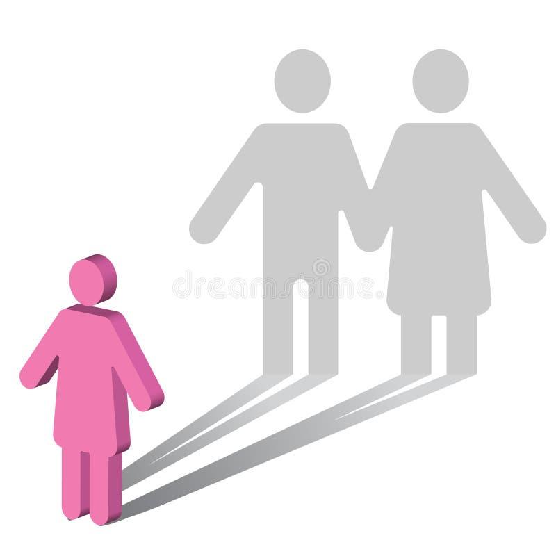 Psykologi-Ensamhet-Par-kvinnlig stock illustrationer