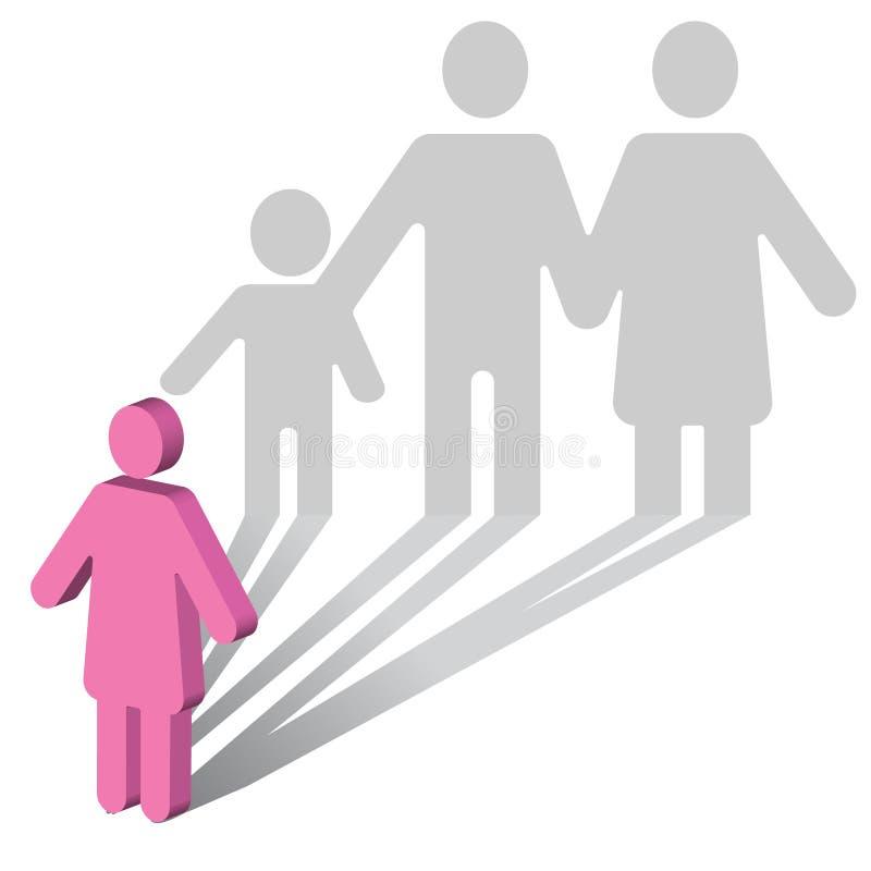 Psykologi-Familj-kvinnlig vektor illustrationer