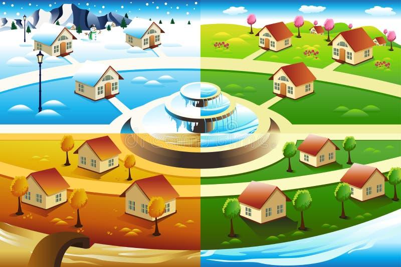 Pueblo en de cuatro estaciones ilustración del vector