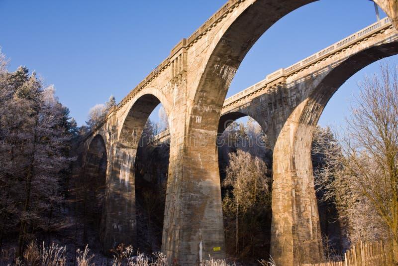 Puentes en Polonia imagen de archivo