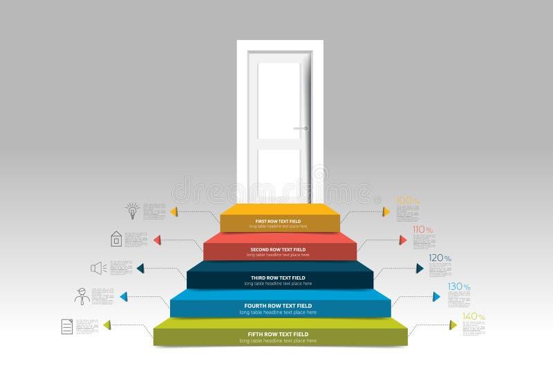 Puerta Y Escaleras Infographic, Diagrama, Esquema, Carta, Plantilla ...