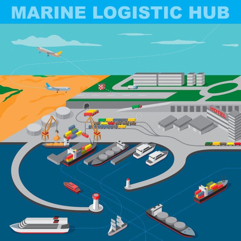 puerto ilustración del vector