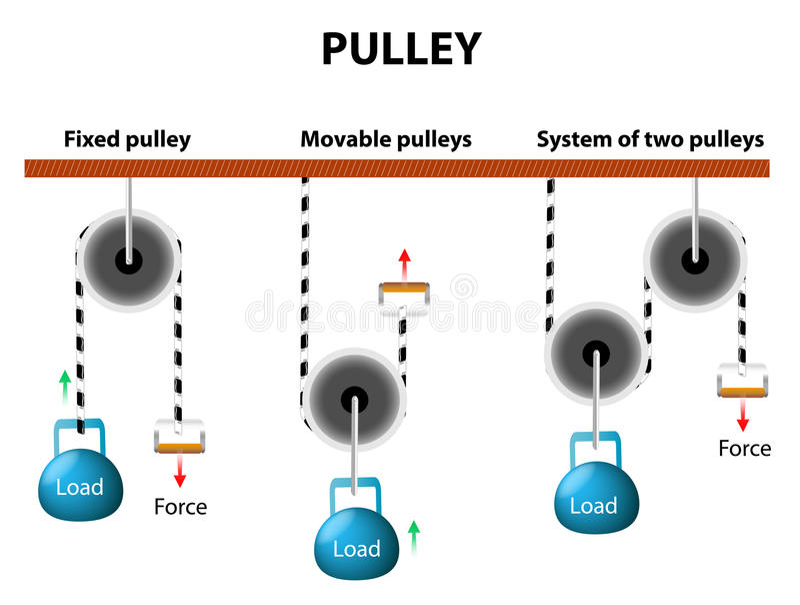 pulley ilustracji