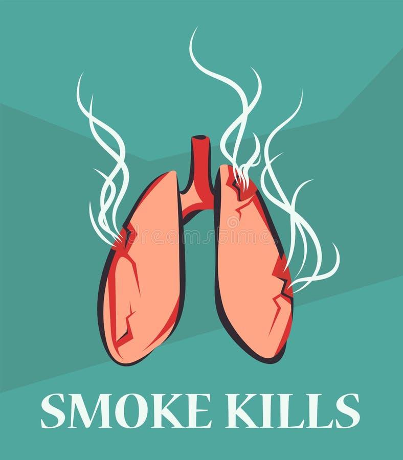 Pulmões com fumo Cartaz de fumo do dano Órgão danificado Anti ilustração do vetor do cigarro ilustração stock