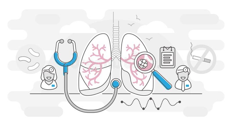 Pulmonology vector illustration outline concept. Lungs research healthcare concept. royalty free illustration