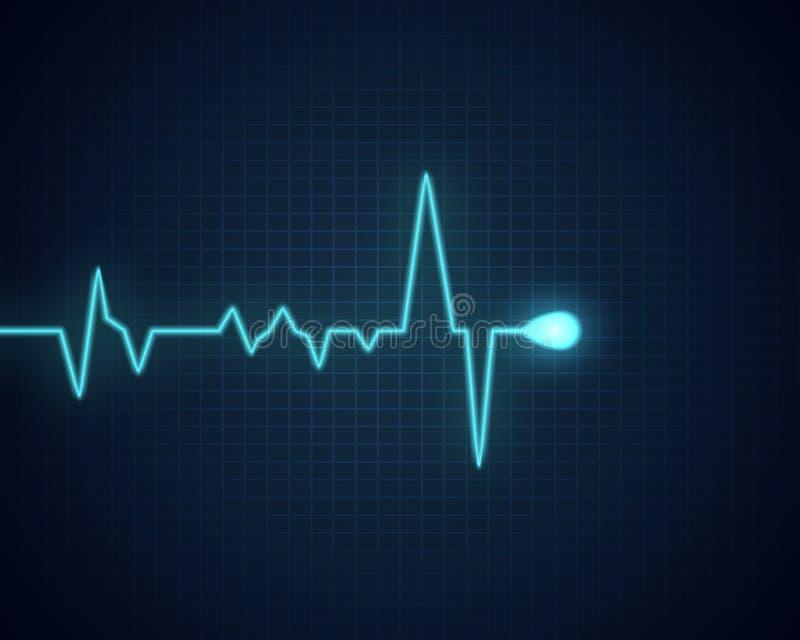 Puls grafika Medyczny tło z kierowym kardiogramem Wektorowy tło royalty ilustracja