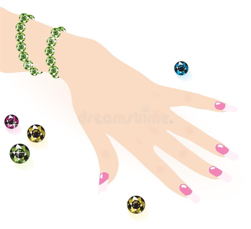 Pulsera verde en la mano de la mujer libre illustration