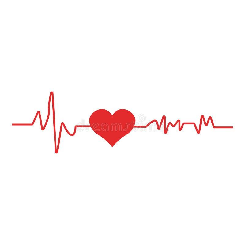 Pulso del corazón Colores rojos y blancos Latido del corazón solitario, cardiograma stock de ilustración