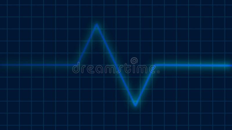 Pulso na tela do cardiograma, conceito da pulsação do coração dos cuidados médicos do ECG ECG cardio- ilustração royalty free