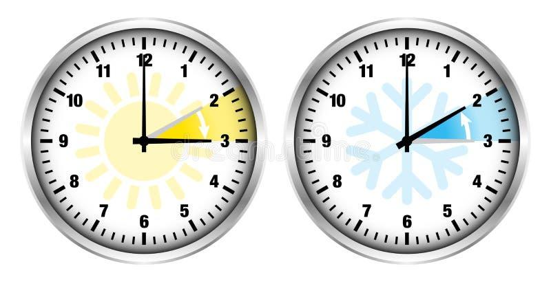 Pulsos de disparo de prata horas de verão e ícones e números claros do tempo de inverno ilustração royalty free