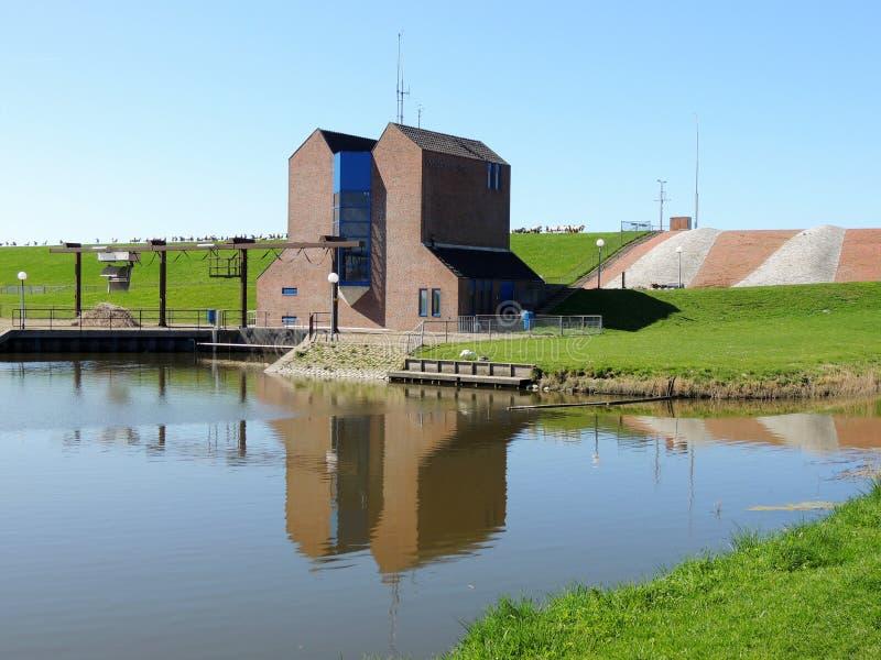 Pumpa station Nordpolderzijl Noordpolderzijl i landskapet av Groningen, Nederländerna Fördämning på Nordsjö royaltyfri fotografi