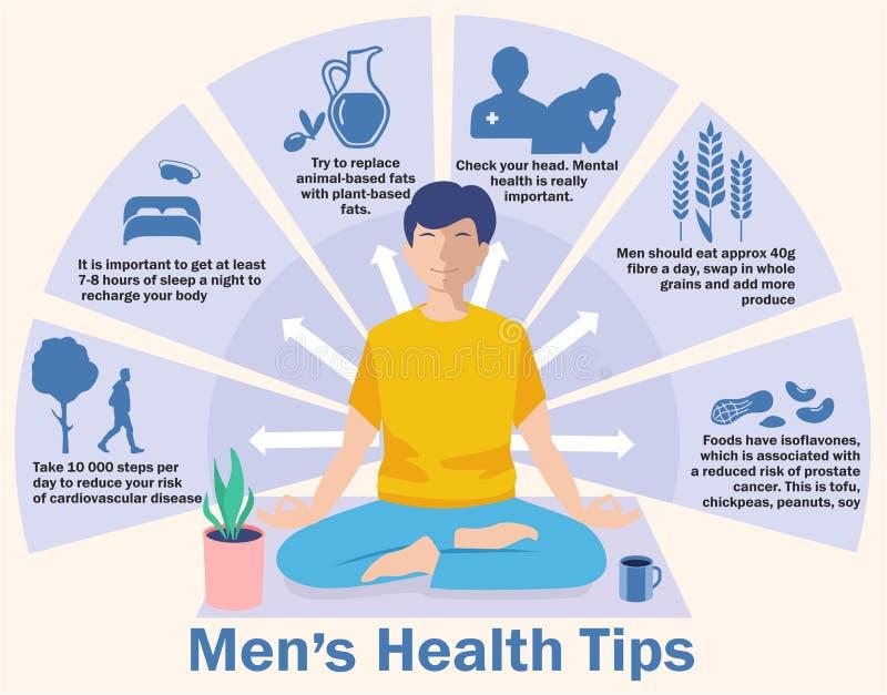 Punte di salute dell'uomo s Infographics di salute degli uomini s manifesti illustrazione di stock