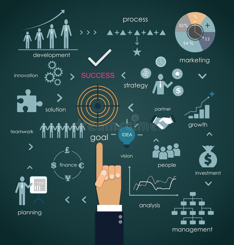 Punti della mano dell'uomo d'affari a pianificazione aziendale illustrazione di stock