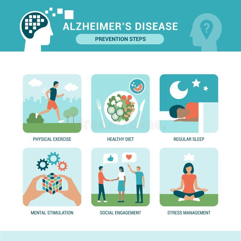 Punti di prevenzione del morbo di Alzheimer infographic royalty illustrazione gratis