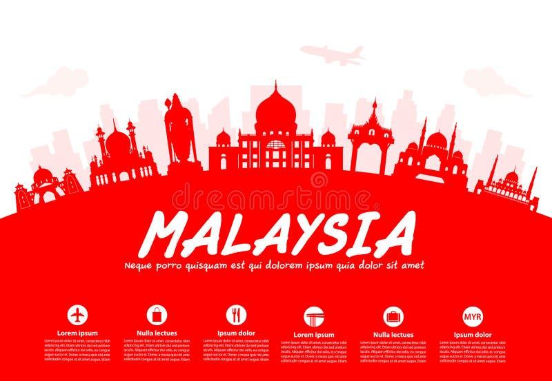 Punti di riferimento di viaggio della Malesia illustrazione di stock