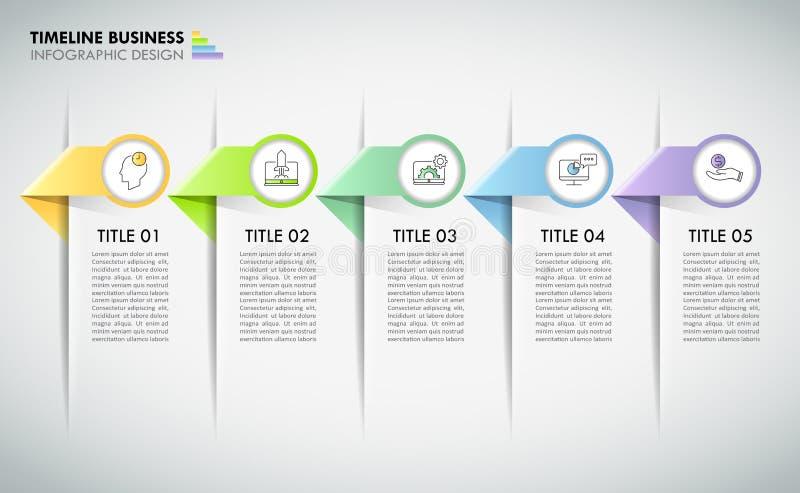 Punti infographic del modello 5 di concetto di affari di cronologia illustrazione di stock