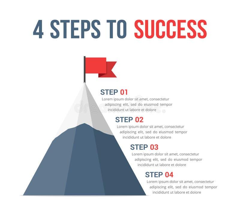 4 punti a successo illustrazione vettoriale