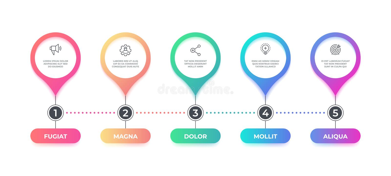 Punto infographic diagramma di flusso di cronologia di 5 opzioni, elemento del grafico dell'attivit?, diagramma della disposizion royalty illustrazione gratis