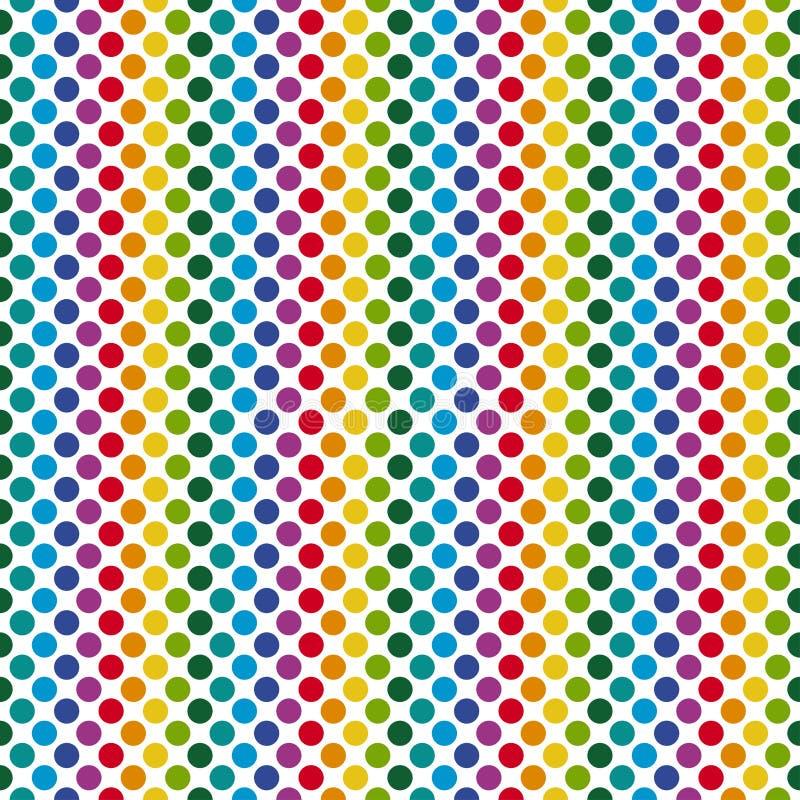 Puntos coloridos sin fin del fondo ilustración del vector
