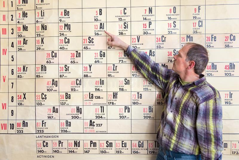 Puntos del profesor de la química en la tabla periódica en la pared fotos de archivo libres de regalías