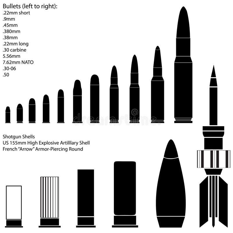 Puntos negros, shelles, y cartuchos en vector ilustración del vector