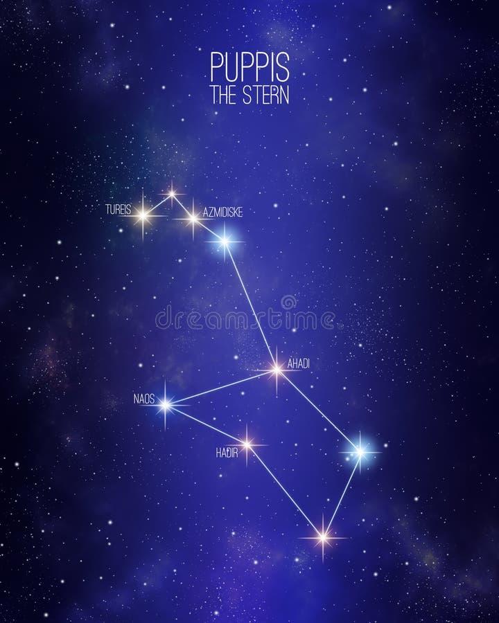 Puppis кормовое созвездие на звездной предпосылке космоса с именами своих главных звезд Относительные размеры и другой цвет бесплатная иллюстрация