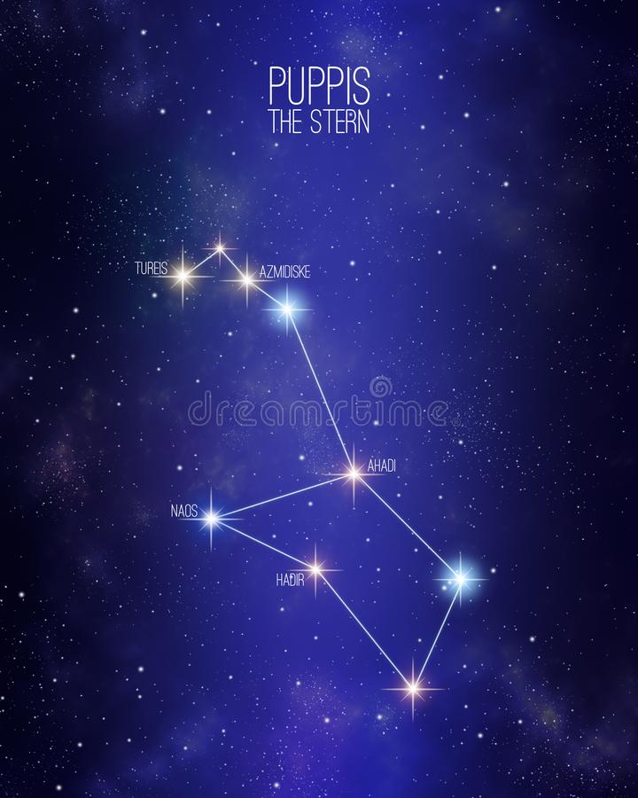 Puppis the stern constellation on a starry space background with the names of its main stars. Relative sizes and different color. Shades based on the spectral royalty free illustration