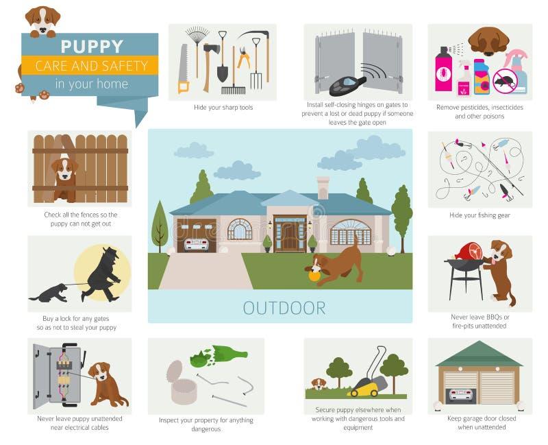 Puppyzorg en veiligheid in uw huis openlucht Huisdierenhond die binnen opleiden royalty-vrije illustratie