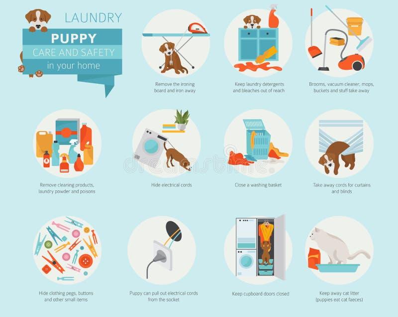 Puppyzorg en veiligheid in uw huis wasserij Huisdierenhond die binnen opleiden vector illustratie