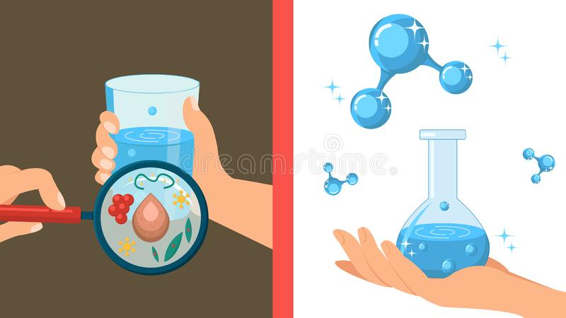 Pure and Dirty Water Color Vector Illustration. Blue Clean Fluid with Bubbles. Hand Holding Glass. Microscopic Bacterium Flat Clipart. Microbes under Magnifier stock illustration