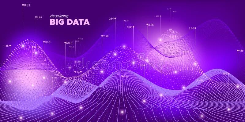 Purple Complex Big Data. Technology Background. Big Data Illustration. Violet Digital Binary Wave. Complexity Abstract. Coding Binary Flow. Technology Abstract vector illustration