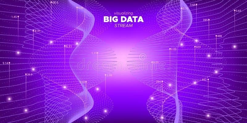 Purple Complex Big Data. Technology. Visualization. Big Data Background. Purple Graph Futuristic. System Visualization. Graph Futuristic. Technology Abstract vector illustration