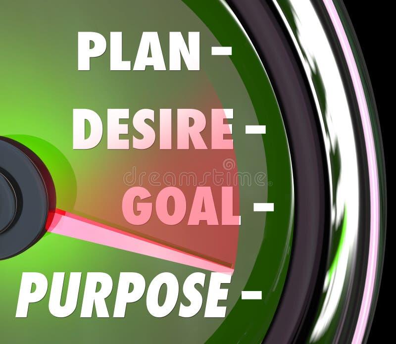 Purpose planu pragnienia szybkościomierza wymiernika Znacząco Su Bramkowa miara ilustracja wektor