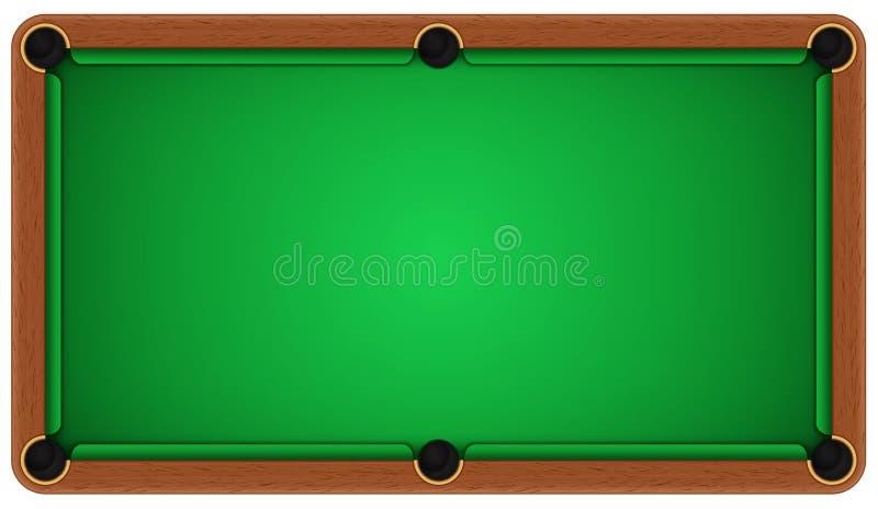 Pusty Bilardowy stół na białym tle royalty ilustracja