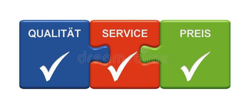 serviceprice