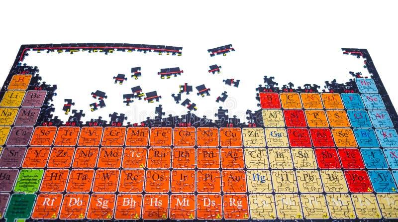 Puzzle non résolu de la table périodique chimique photo stock