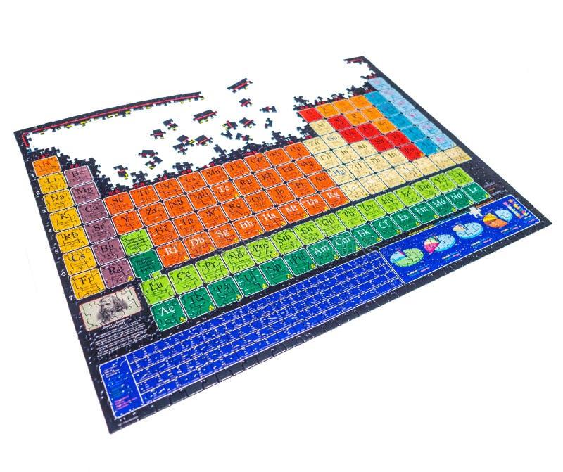 Puzzle non résolu de la table périodique chimique images stock