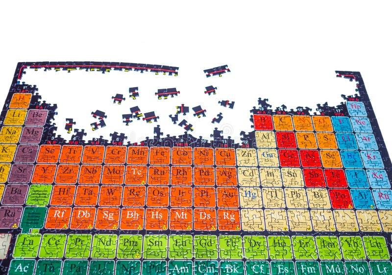 Puzzle non résolu de la table périodique chimique photo libre de droits