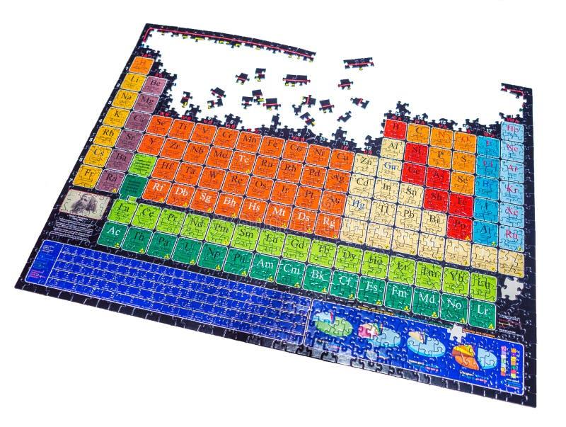 Puzzle non résolu de la table périodique chimique photographie stock