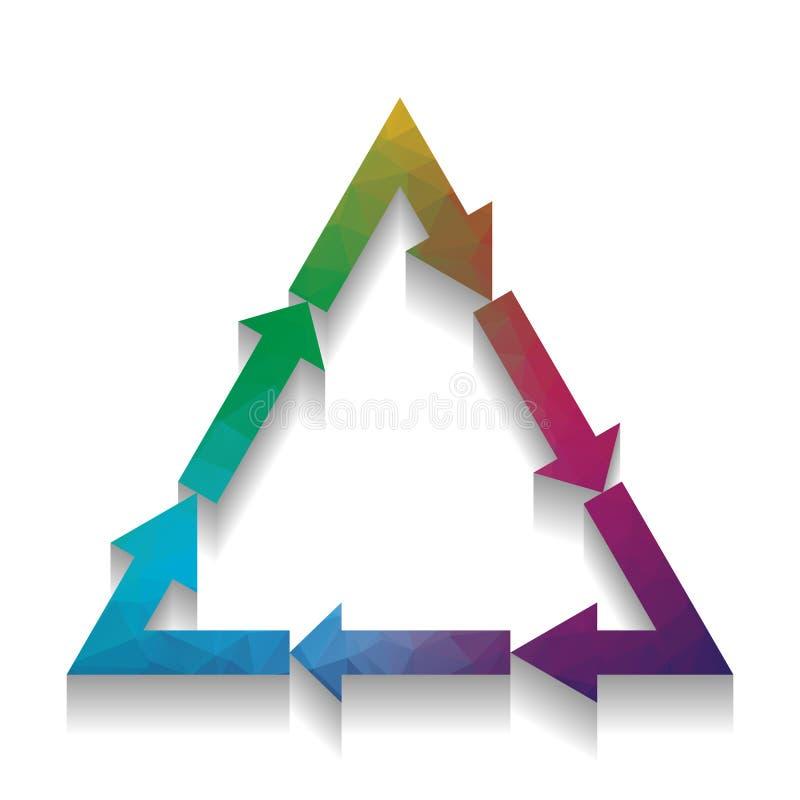 PVC de reciclaje plástico 3, PVC de reciclaje plástico 3 del símbolo del código V libre illustration