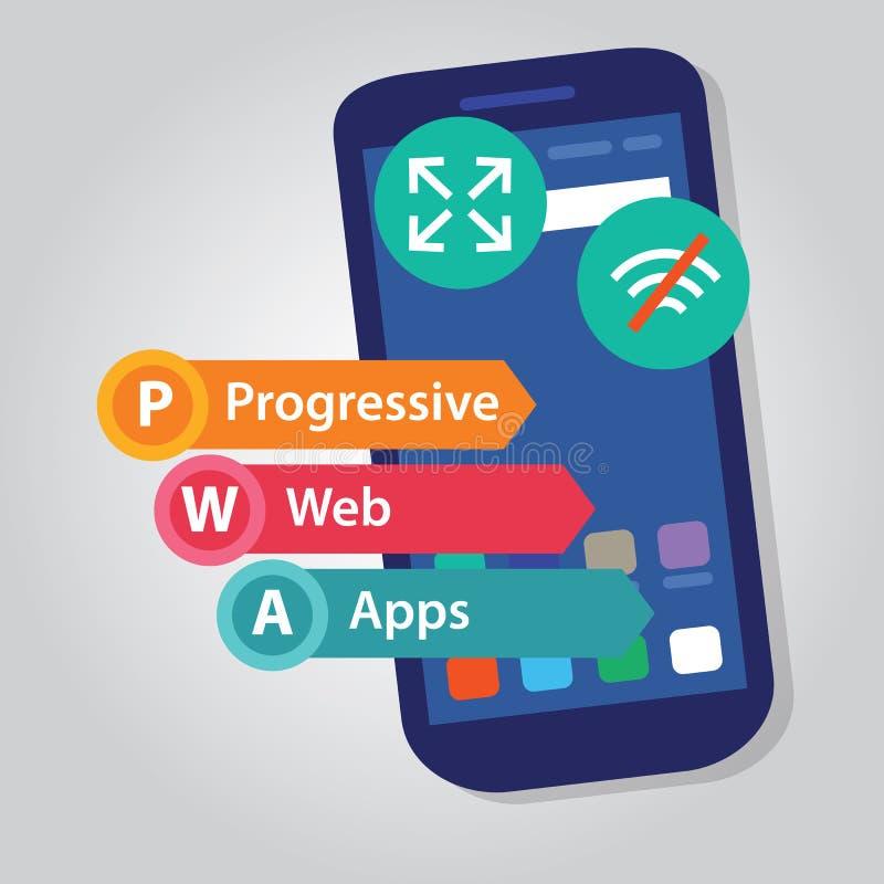 PWA Progressive Web Apps smart phone web application development. Vector royalty free illustration