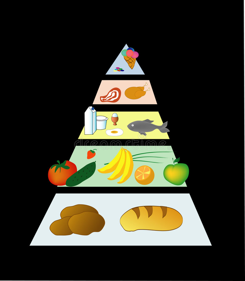 Download Pyramid stock vector. Image of apple, bread, gourmet, lettuce - 7687053