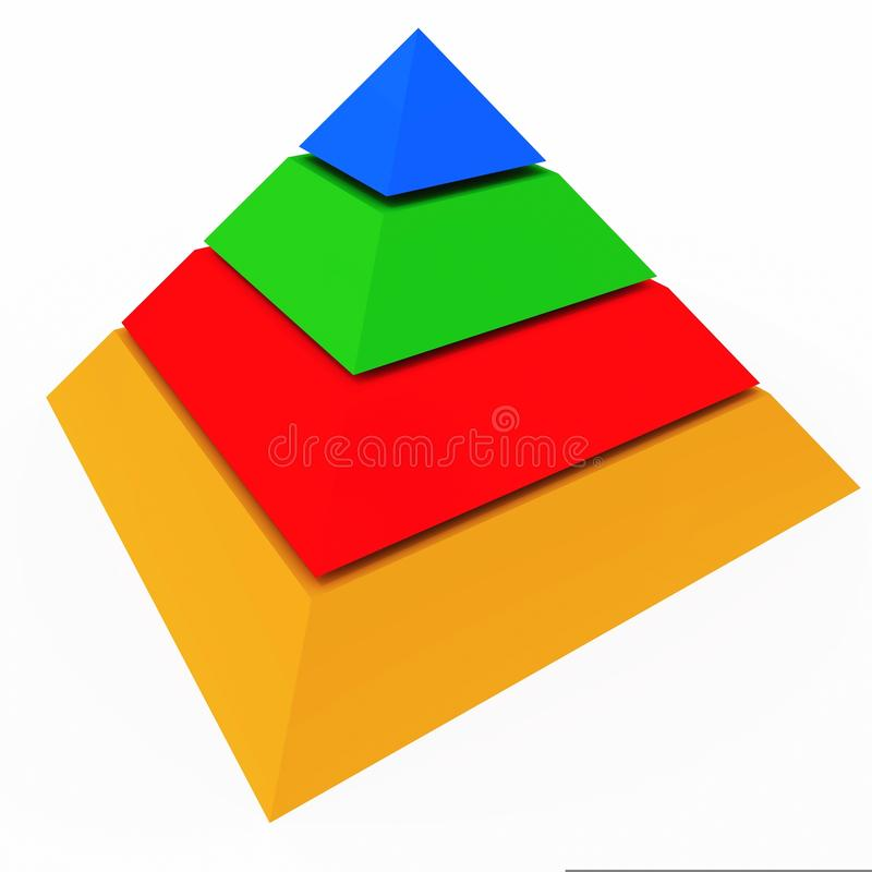 Pyramid apex hierarchy. Hierarchy or apex pyramid showing natural food chain or a blank template to show any relationship that follows the pyramid model royalty free illustration